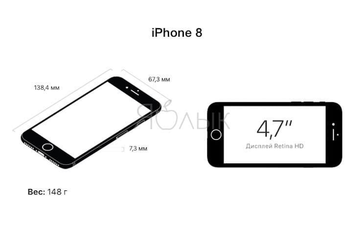 Дизайн и габаритные размерыiPhone 8 и iPhone X