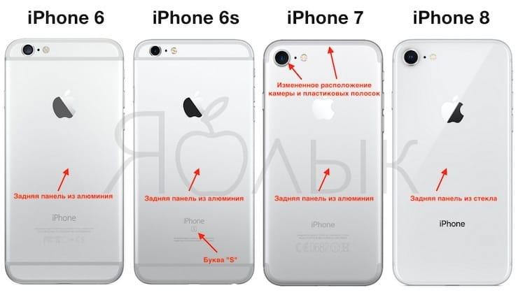 Дизайн iphone 6 iphone 6s iphone 7 iphone 8