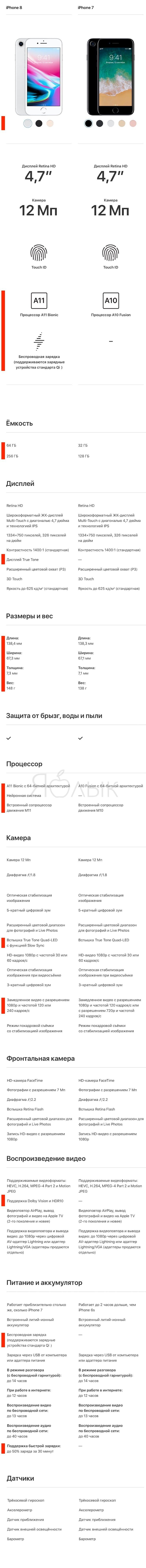 Сравнение технических характеристикiPhone 7 от iPhone 8