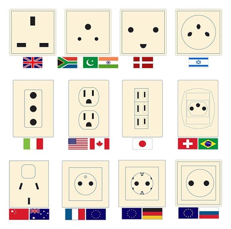 Розетки в разных странах мира: типы, описания