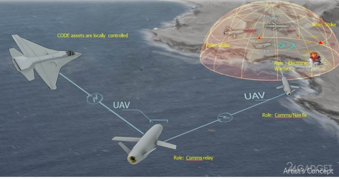 DARPA обучает БПЛА выполнять миссии без связи и GPS (2 фото)