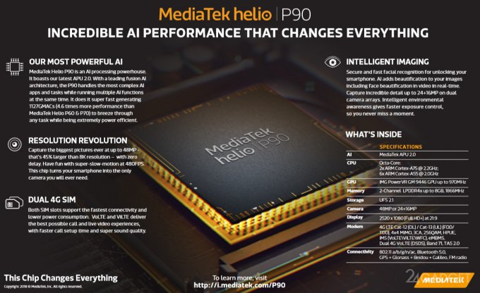 MediaTek Helio P90 — 8-ядерный чип с поддержкой Google Lens и ARCore (4 фото + видео)