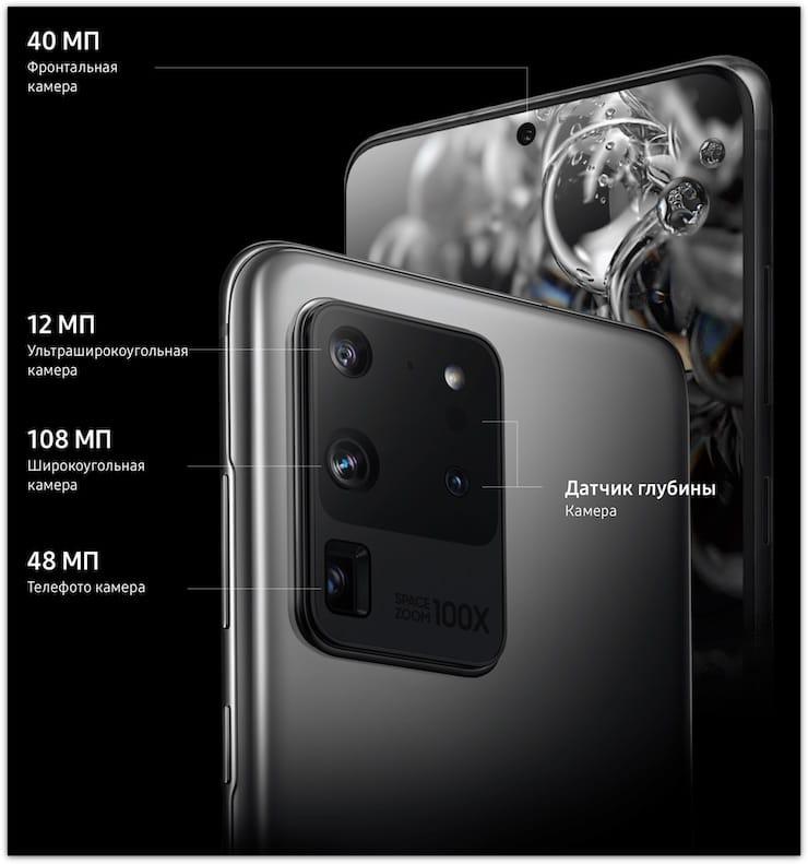 Камеры Samsung Galaxy S20 Ultra