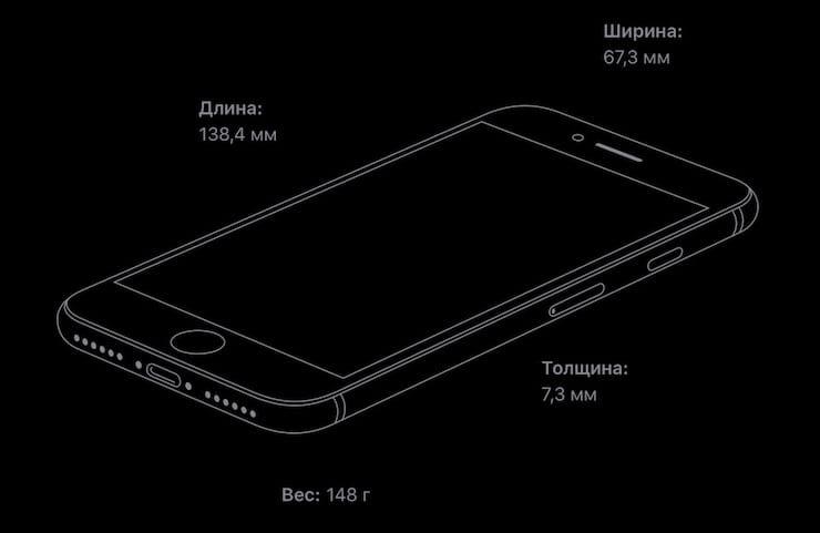 Размеры iPhone SE 2020 года