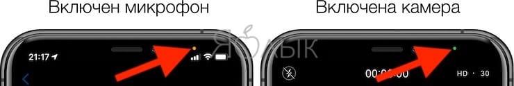 Что означает появление зеленого и оранжевого индикатора в iOS 14
