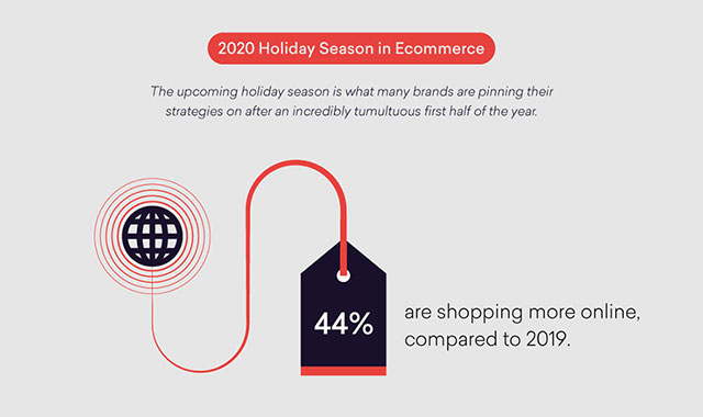 Исследование Qubit - праздничные покупки в 2020 году