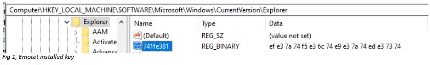 emotet-registry-key .png