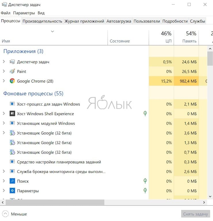 Диспетчер задач в Windows