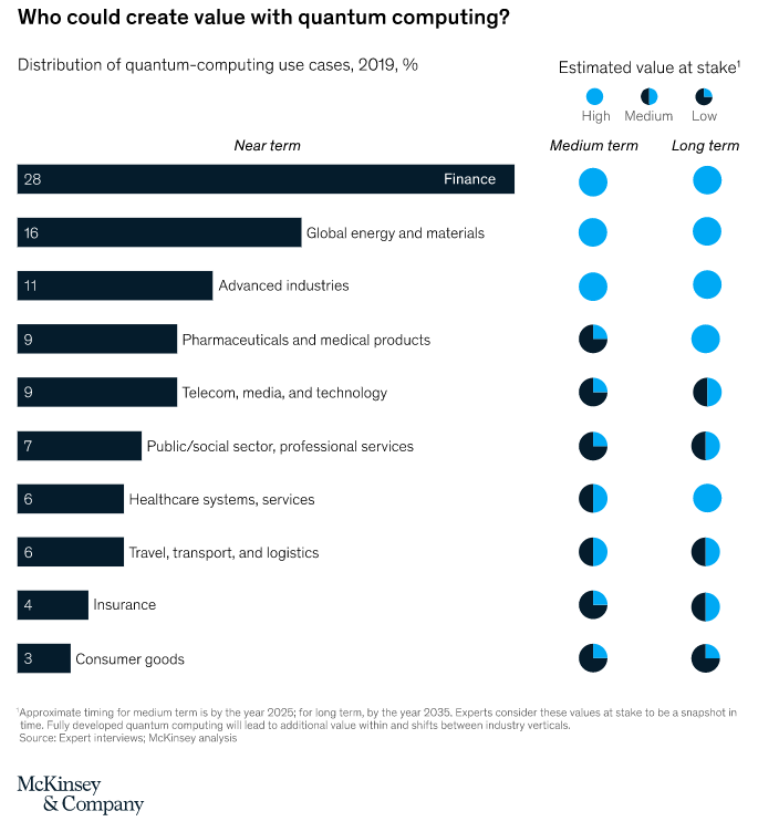 mckinsey-Quant-infographic.png