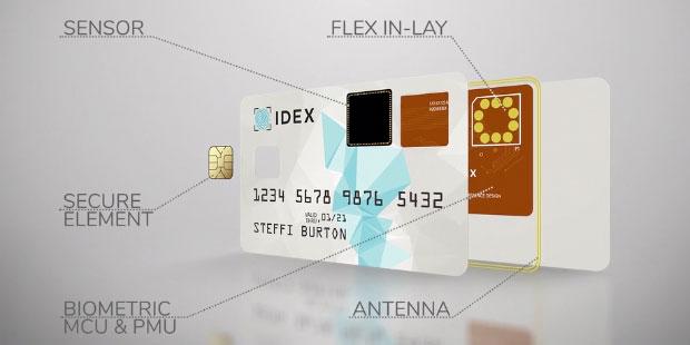 Дактилоскопические датчики IDEX Biometrics