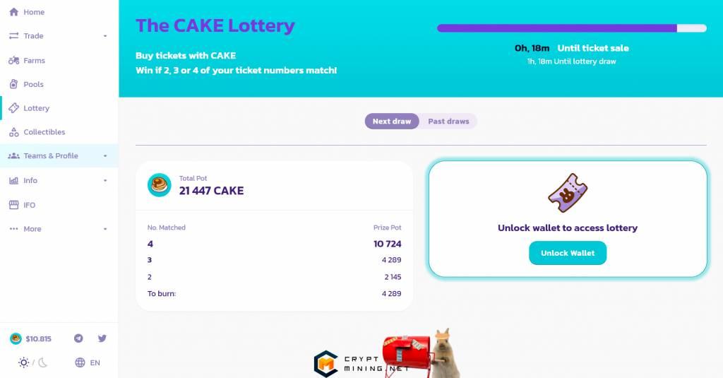 Что нужно знать о PancakeSwap: обзор, варианты купли-продажи Cake