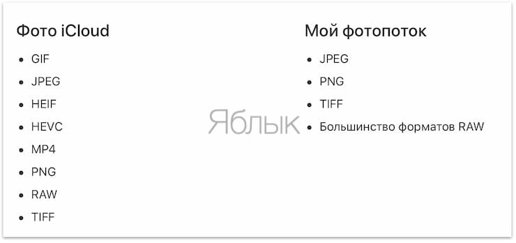 Какие типы файлов можно отправлять в iCloud