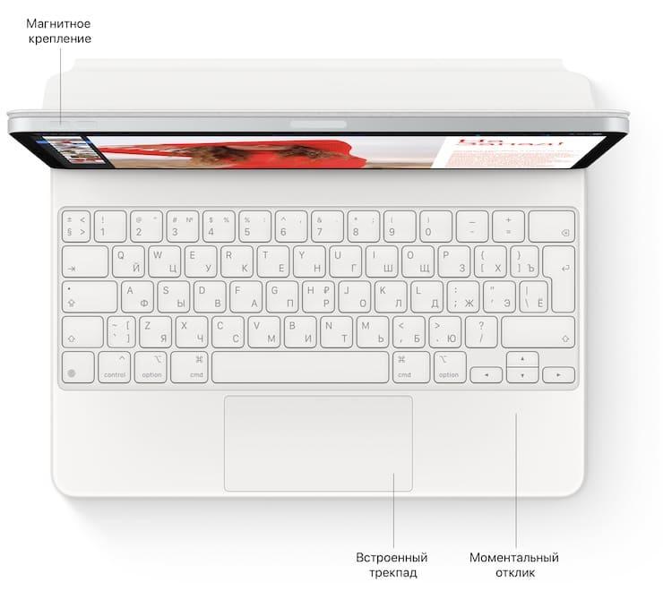 Внешняя клавиатура для iPad Pro 2021 года