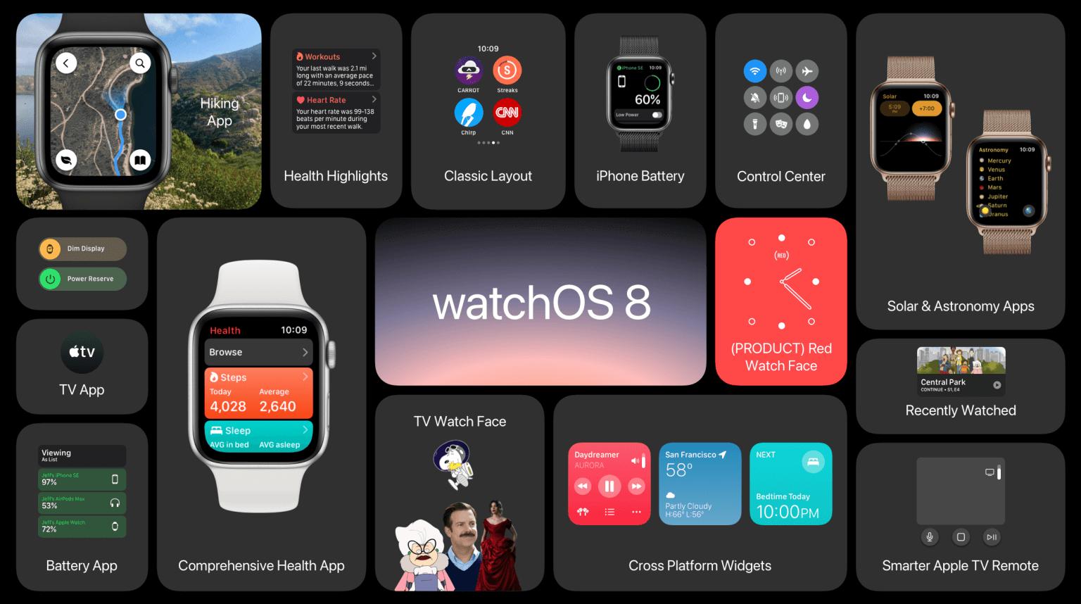 watchOS 8