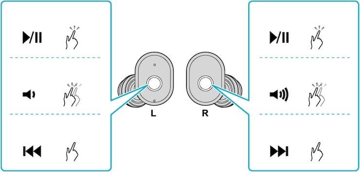 JVC HA-A10T: обзор беспроводных наушников