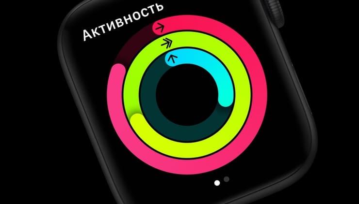 Что означают кольца активности в Apple Watch?