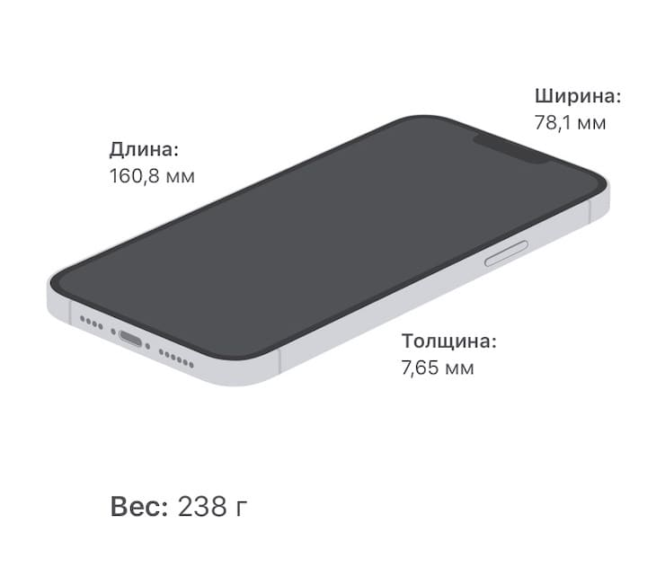 Габаритные размеры iPhone 13 Pro Max
