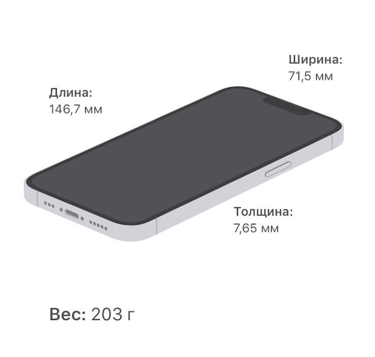 Габаритные размеры iPhone 13 Pro