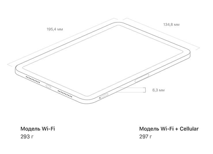 iPad mini 6 размер