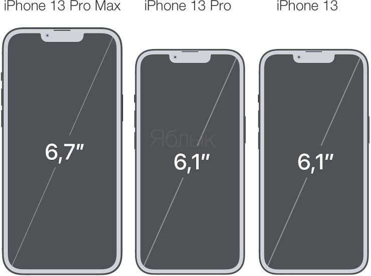Сравнение размеров iPhone 13, iPhone 13 Pro и iPhone 13 Pro Max