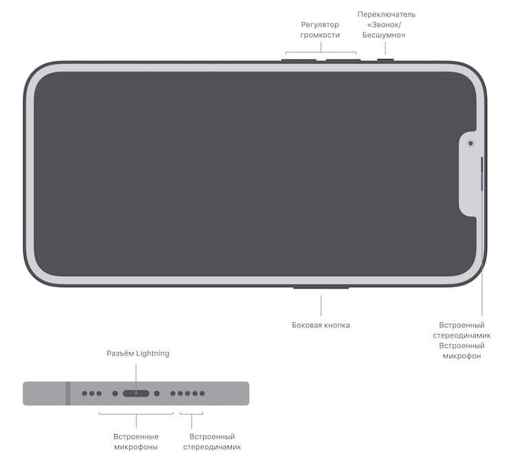 Расположение кнопок и портов на iPhone 13