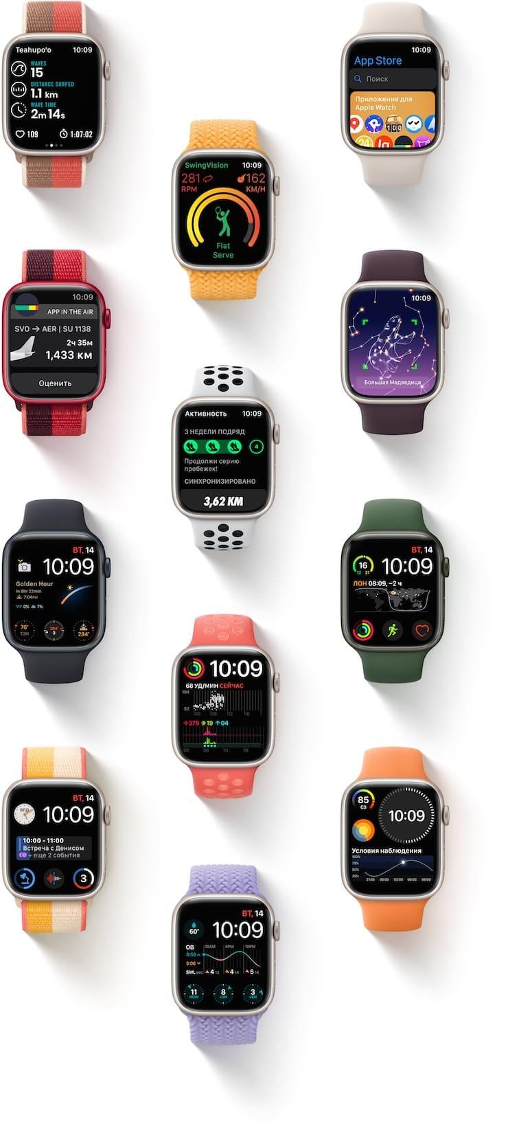 Циферблаты Apple Watch